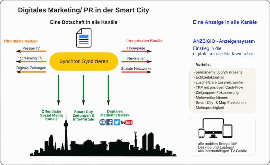 SmartCity-Zeitung