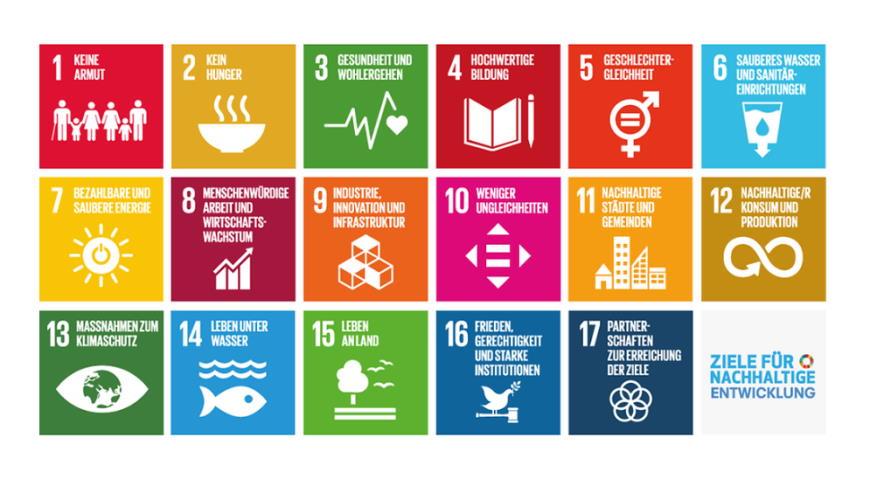UN-Agenda 2030 mit 17 globalen Nachhaltigkeits-Zielen