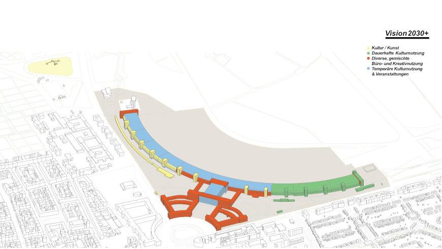 Flughafen Tempelhof : Vision2030+